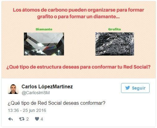 Tweet tipo Red Social