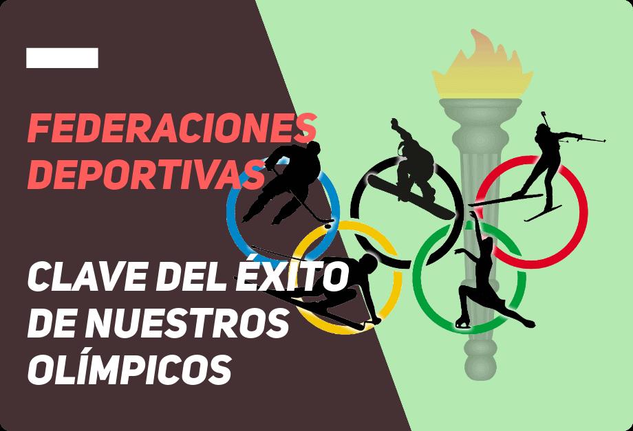 Federaciones Deportivas